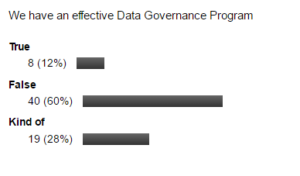 PollResults-DataGovernance