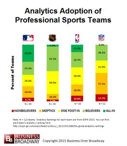 Sports_Analytics_Four_Leagues