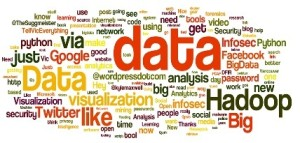 datawordle