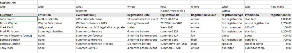 sample_registration_event