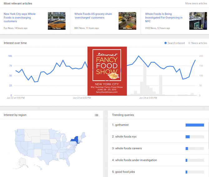 trends_food
