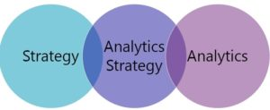 Analytics Strategy