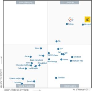 Microsoft's Power BI vs Tableau